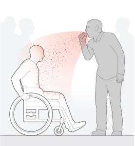 Wheelchair Wellness during COVID